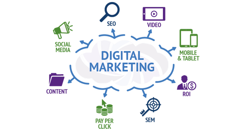 This is the digital era where everyone uses smartphones rather than television. This is why traditional marketing such as banners, posters, pamphlets and television ads are fading away. Digital marketing services are something attractive everyone, you know why?